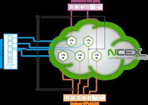 ncex scheme